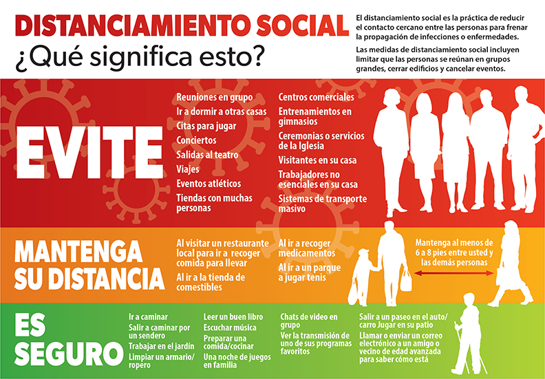 Social Distancing - Spanish Version
